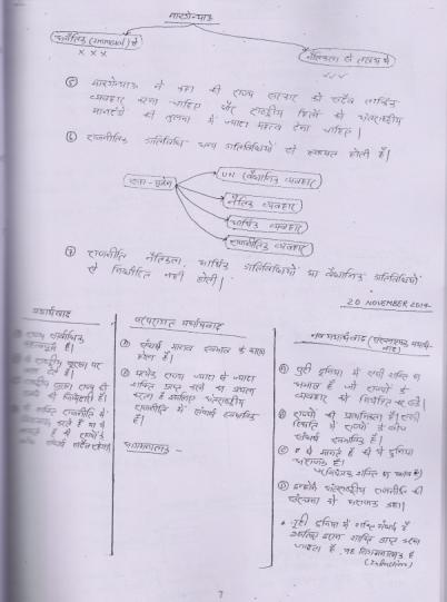 Rajesh Mishra - Political Science Optional Paper 1 and 2 - Hindi Medium -  Handwritten Class Notes (2015-16)